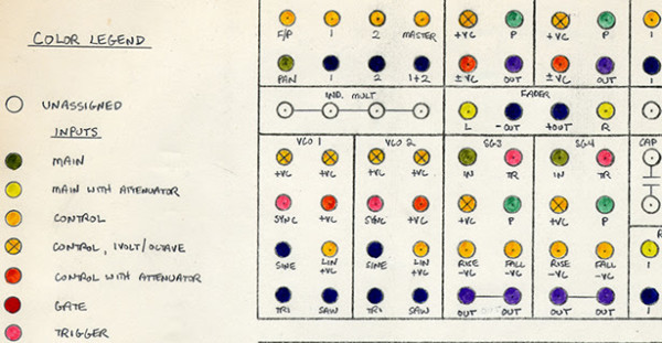 Analog control box documentation, Richard Brewster, 1980. Courtesy Experimental Television Center and the Rose Goldsen Archive of New Media Art, Cornell University.